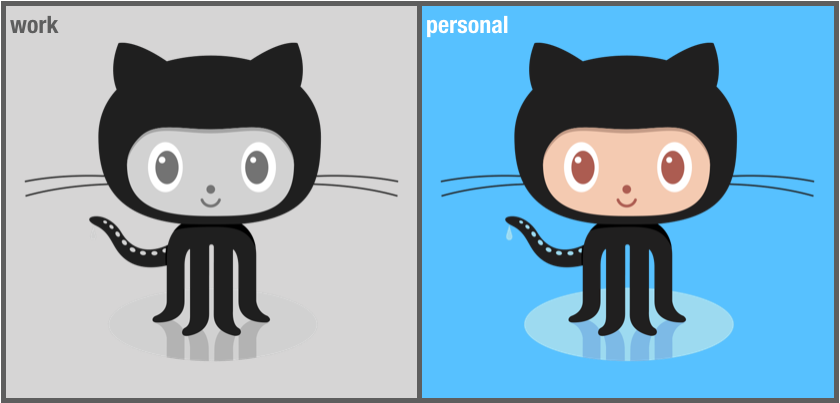 Two Octocats